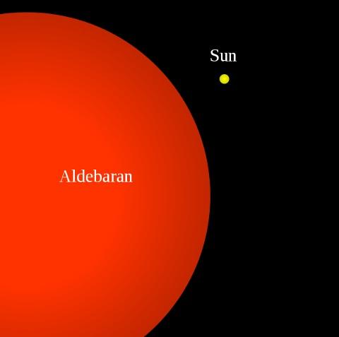 Comparativo tamaño del Sol y Aldebaran