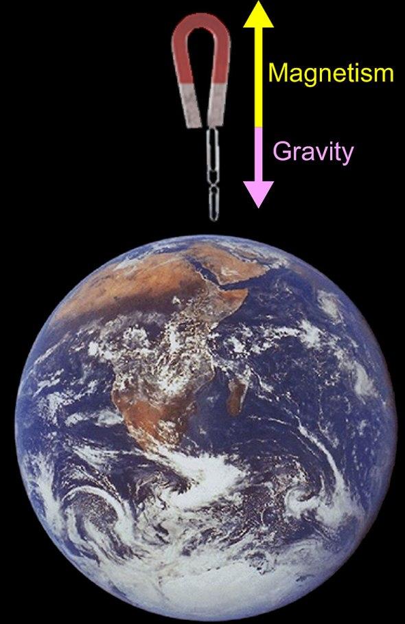 Fuerza de gravedad es mucho más débil que fuerza electromagnética